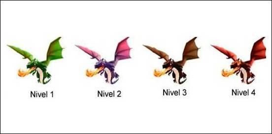 niveles-dragon-coc